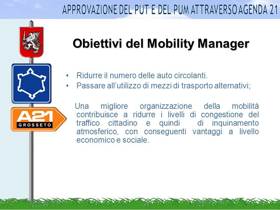 Obiettivi del Mobility Manager Ridurre il numero delle auto circolanti.