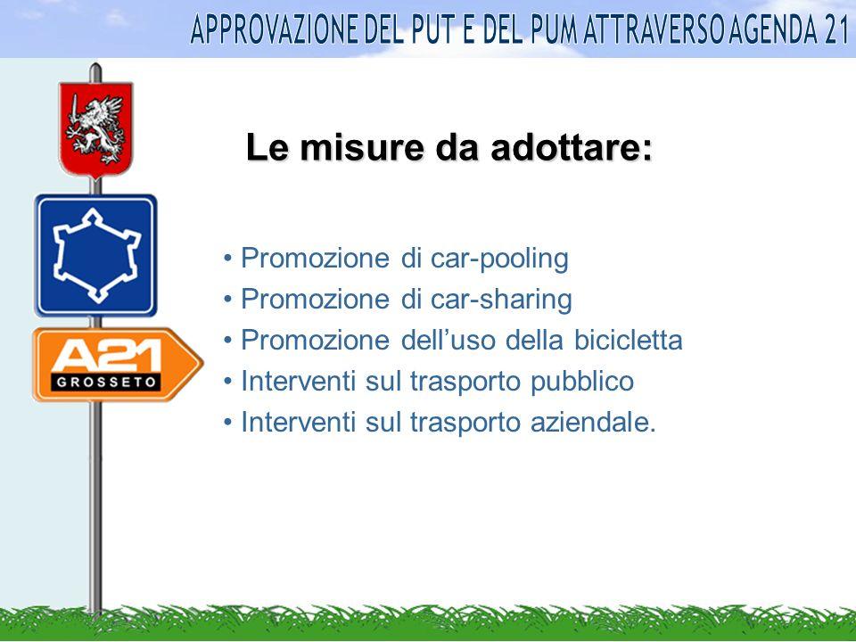 Le misure da adottare: Promozione di car-pooling Promozione di car-sharing Promozione delluso della bicicletta Interventi sul trasporto pubblico Interventi sul trasporto aziendale.