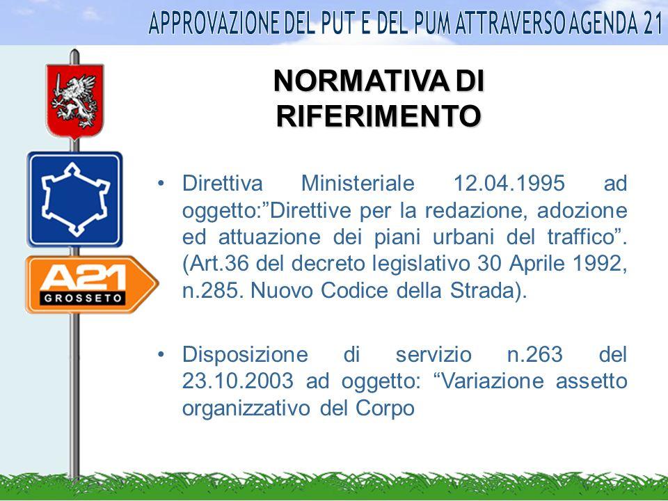 NORMATIVA DI RIFERIMENTO Direttiva Ministeriale 12.04.1995 ad oggetto:Direttive per la redazione, adozione ed attuazione dei piani urbani del traffico.