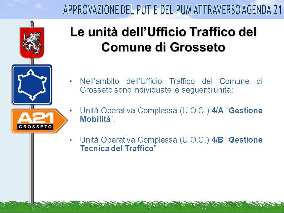 Le unità dellUfficio Traffico del Comune di Grosseto Nellambito dellUfficio Traffico del Comune di Grosseto sono individuate le seguenti unità: Unità Operativa Complessa (U.O.C.) 4/A Gestione Mobilità.