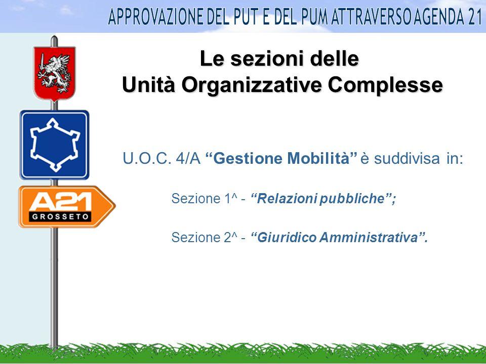 Le sezioni delle Unità Organizzative Complesse U.O.C.