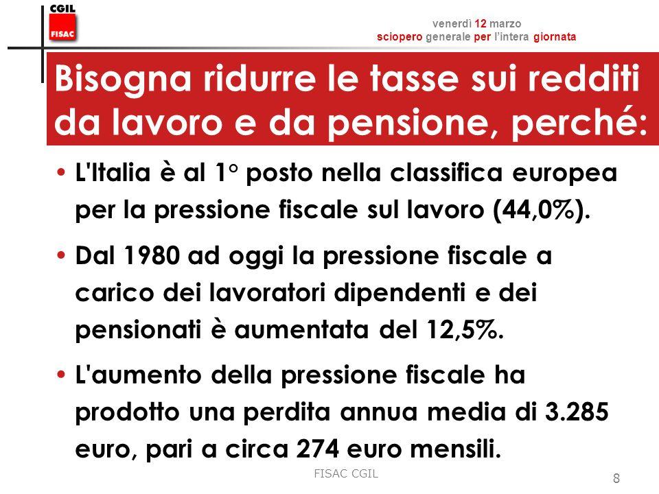 venerdì 12 marzo sciopero generale per lintera giornata FISAC CGIL 8 Bisogna ridurre le tasse sui redditi da lavoro e da pensione, perché: L Italia è al 1° posto nella classifica europea per la pressione fiscale sul lavoro (44,0%).