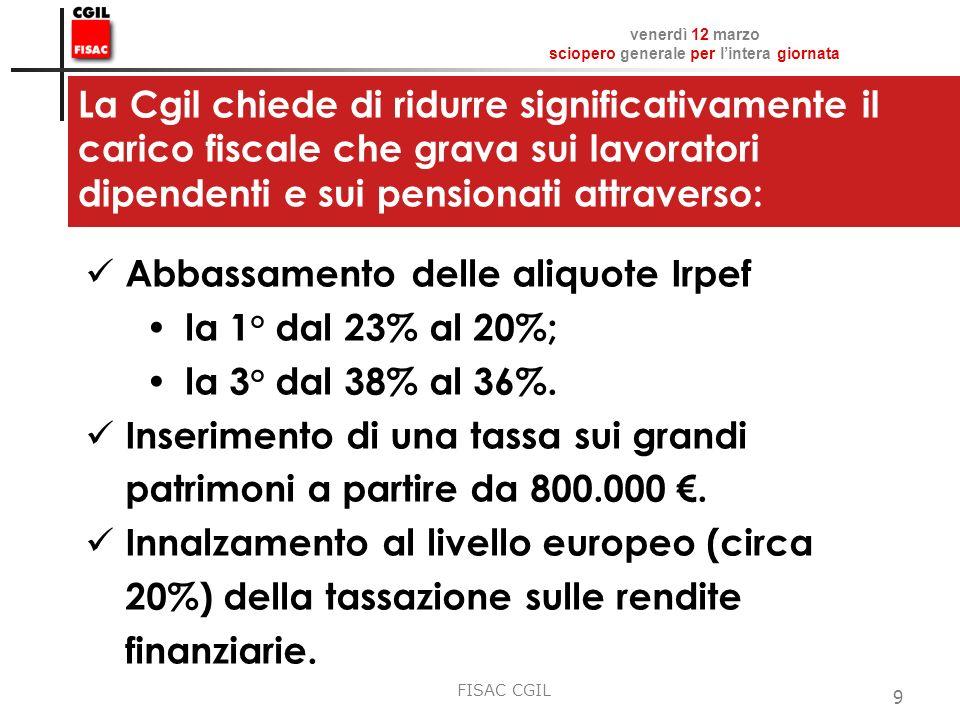 venerdì 12 marzo sciopero generale per lintera giornata FISAC CGIL 9 La Cgil chiede di ridurre significativamente il carico fiscale che grava sui lavoratori dipendenti e sui pensionati attraverso: Abbassamento delle aliquote Irpef la 1° dal 23% al 20%; la 3° dal 38% al 36%.