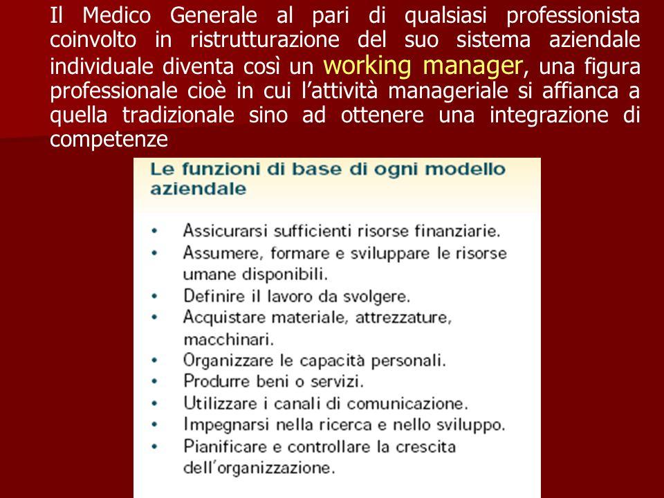 Il Medico Generale al pari di qualsiasi professionista coinvolto in ristrutturazione del suo sistema aziendale individuale diventa così un working man