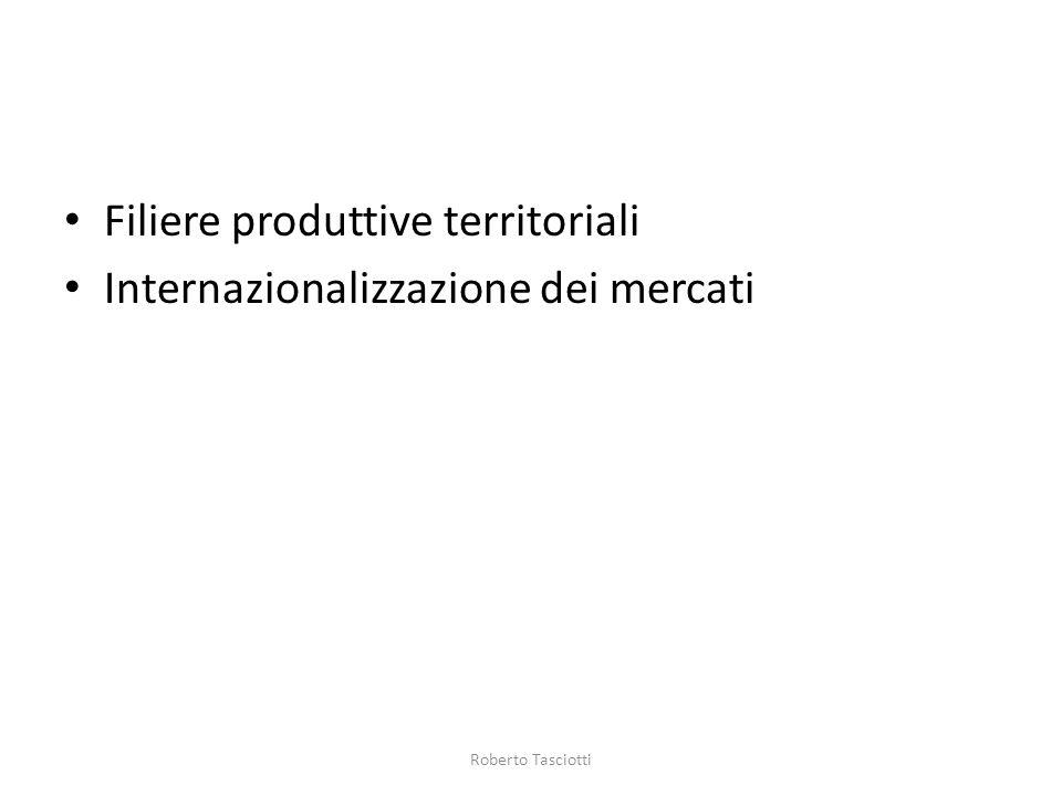 Filiere produttive territoriali Internazionalizzazione dei mercati Roberto Tasciotti