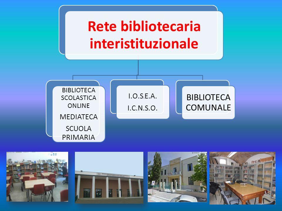 Rete bibliotecaria interistituzionale BIBLIOTECA SCOLASTICA ONLINE MEDIATECA SCUOLA PRIMARIA I.O.S. E.A. I.C.N.S.O. BIBLIOTECA COMUNALE