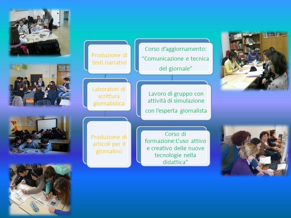 Laboratori dinformatica per la trasposizione del materiale cartaceo Lavoro di gruppo con attività in presenza e online (comunità di pratica) Sperimentazione in classe per il trasferimento delle conoscenze