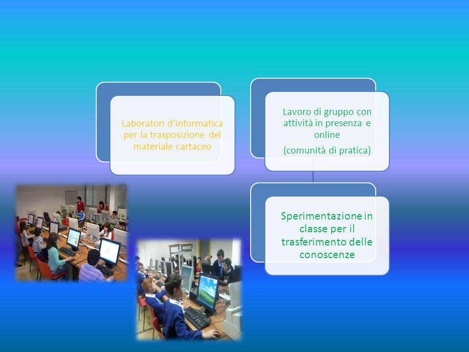 Laboratori dinformatica per la trasposizione del materiale cartaceo Lavoro di gruppo con attività in presenza e online (comunità di pratica) Speriment
