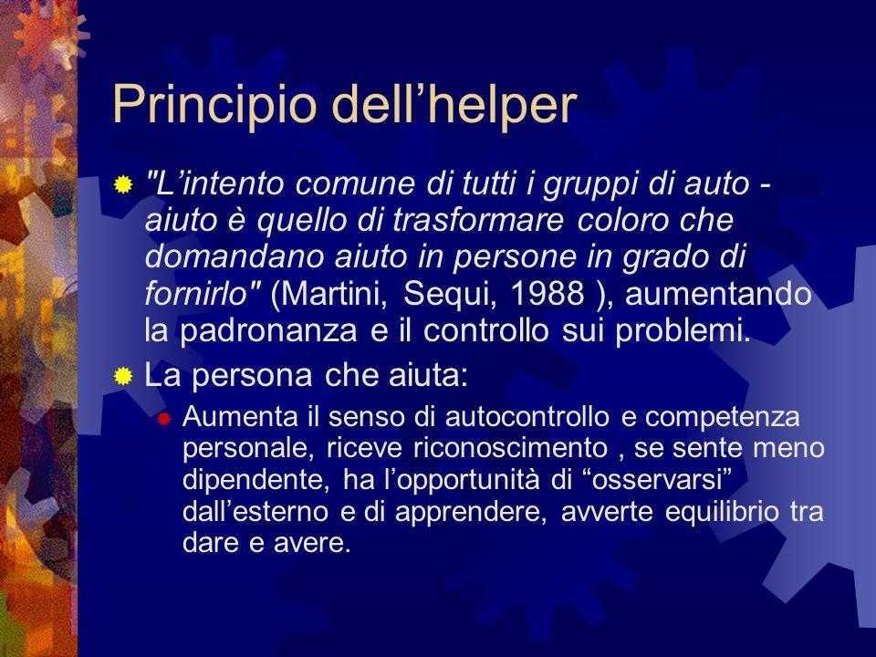 Principio dellhelper