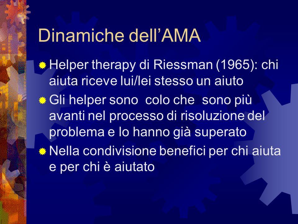 Dinamiche dellAMA Helper therapy di Riessman (1965): chi aiuta riceve lui/lei stesso un aiuto Gli helper sono colo che sono più avanti nel processo di