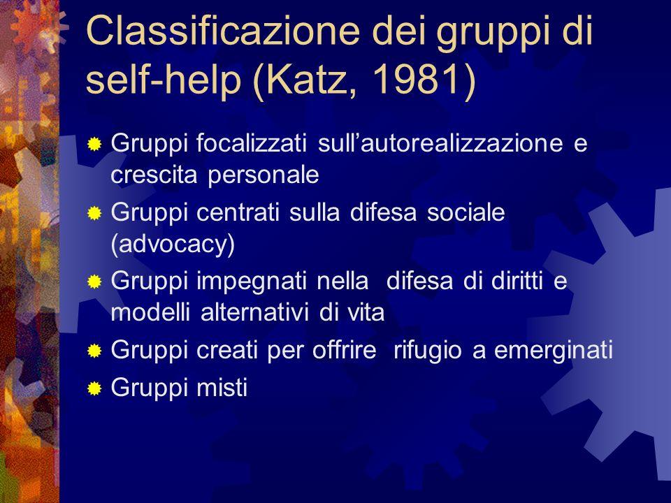 Classificazione dei gruppi di self-help (Katz, 1981) Gruppi focalizzati sullautorealizzazione e crescita personale Gruppi centrati sulla difesa social