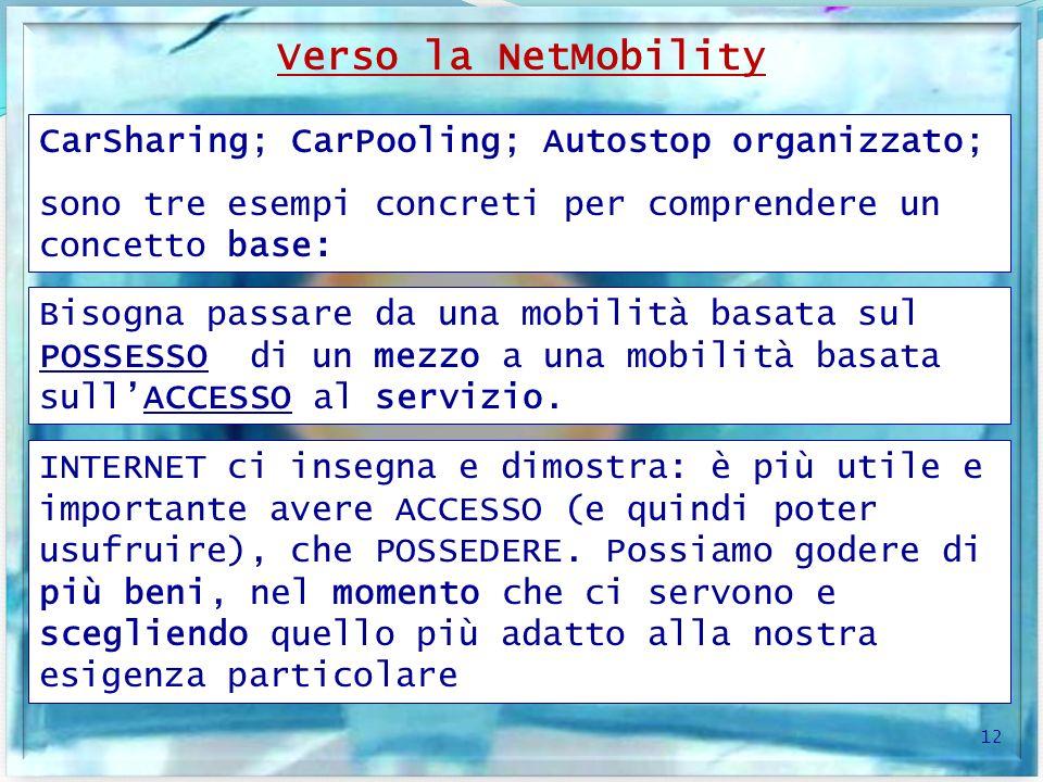 Verso la NetMobility CarSharing; CarPooling; Autostop organizzato; sono tre esempi concreti per comprendere un concetto base: Bisogna passare da una mobilità basata sul POSSESSO di un mezzo a una mobilità basata sullACCESSO al servizio.