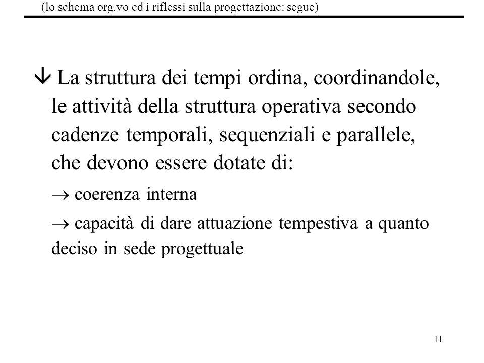 11 â La struttura dei tempi ordina, coordinandole, le attività della struttura operativa secondo cadenze temporali, sequenziali e parallele, che devon