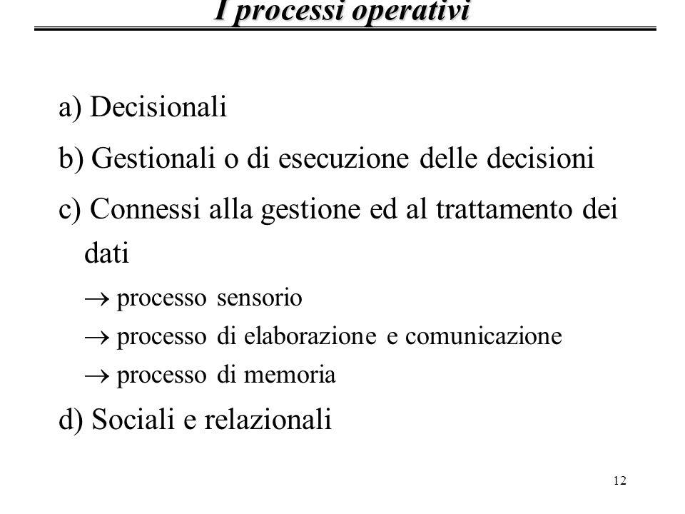 12 a) Decisionali b) Gestionali o di esecuzione delle decisioni c) Connessi alla gestione ed al trattamento dei dati processo sensorio processo di elaborazione e comunicazione processo di memoria d) Sociali e relazionali I processi operativi
