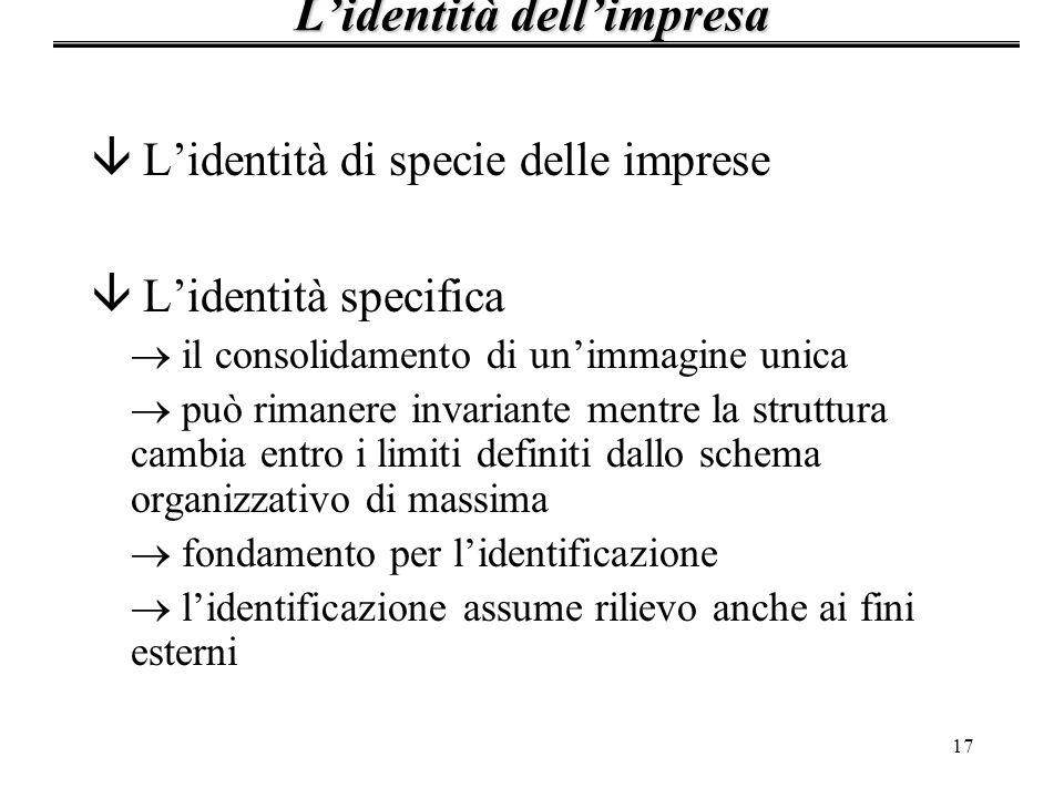 17 â Lidentità di specie delle imprese â Lidentità specifica il consolidamento di unimmagine unica può rimanere invariante mentre la struttura cambia