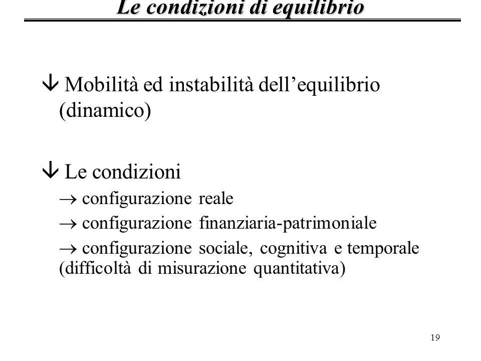 19 â Mobilità ed instabilità dellequilibrio (dinamico) â Le condizioni configurazione reale configurazione finanziaria-patrimoniale configurazione sociale, cognitiva e temporale (difficoltà di misurazione quantitativa) Le condizioni di equilibrio