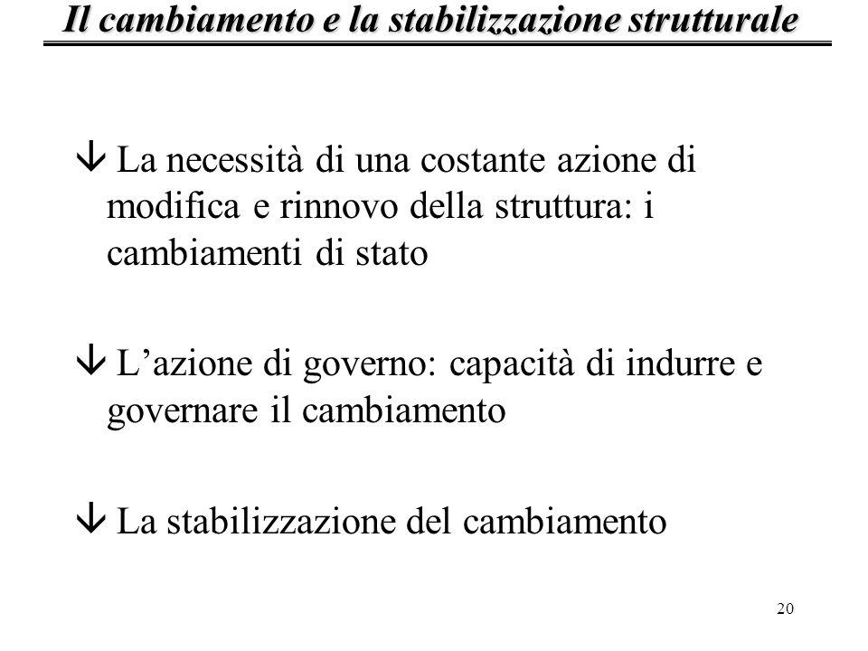 20 â La necessità di una costante azione di modifica e rinnovo della struttura: i cambiamenti di stato â Lazione di governo: capacità di indurre e gov
