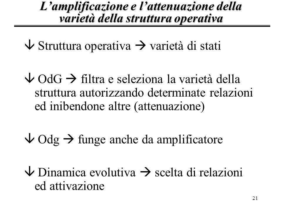 21 â Struttura operativa varietà di stati â OdG filtra e seleziona la varietà della struttura autorizzando determinate relazioni ed inibendone altre (