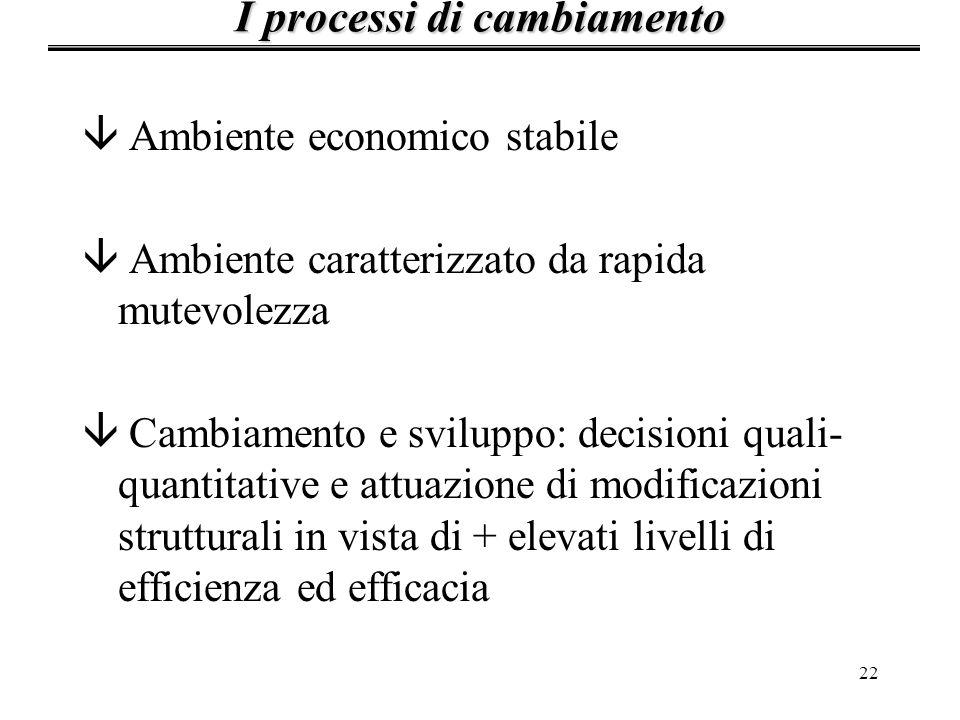 22 â Ambiente economico stabile â Ambiente caratterizzato da rapida mutevolezza â Cambiamento e sviluppo: decisioni quali- quantitative e attuazione di modificazioni strutturali in vista di + elevati livelli di efficienza ed efficacia I processi di cambiamento
