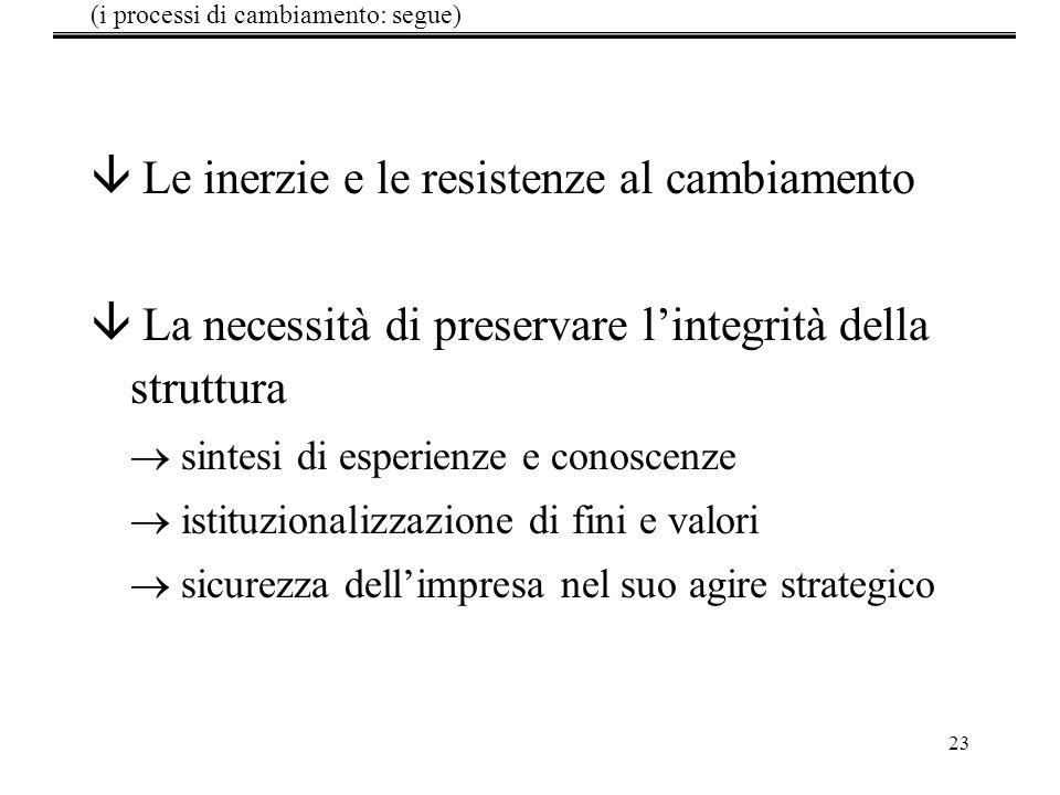 23 â Le inerzie e le resistenze al cambiamento â La necessità di preservare lintegrità della struttura sintesi di esperienze e conoscenze istituzional