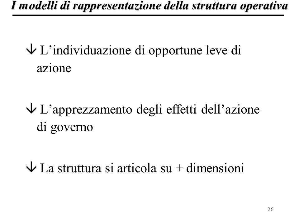 26 â Lindividuazione di opportune leve di azione â Lapprezzamento degli effetti dellazione di governo â La struttura si articola su + dimensioni I modelli di rappresentazione della struttura operativa