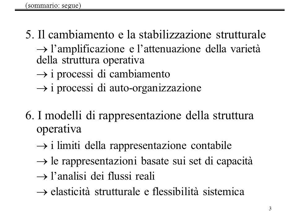 3 5. Il cambiamento e la stabilizzazione strutturale lamplificazione e lattenuazione della varietà della struttura operativa i processi di cambiamento