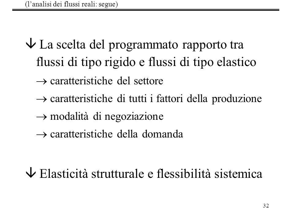 32 â La scelta del programmato rapporto tra flussi di tipo rigido e flussi di tipo elastico caratteristiche del settore caratteristiche di tutti i fattori della produzione modalità di negoziazione caratteristiche della domanda â Elasticità strutturale e flessibilità sistemica (lanalisi dei flussi reali: segue)
