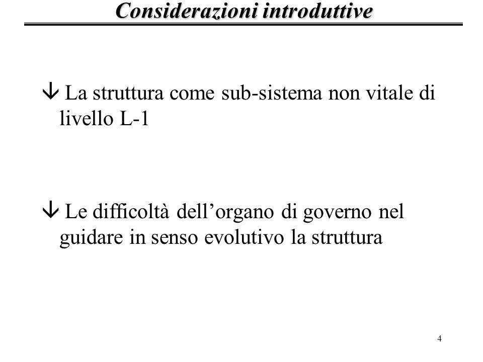 4 â La struttura come sub-sistema non vitale di livello L-1 â Le difficoltà dellorgano di governo nel guidare in senso evolutivo la struttura Consider