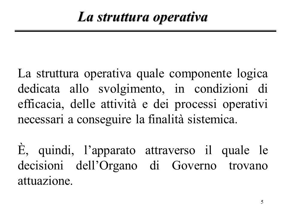 5 La struttura operativa La struttura operativa quale componente logica dedicata allo svolgimento, in condizioni di efficacia, delle attività e dei processi operativi necessari a conseguire la finalità sistemica.
