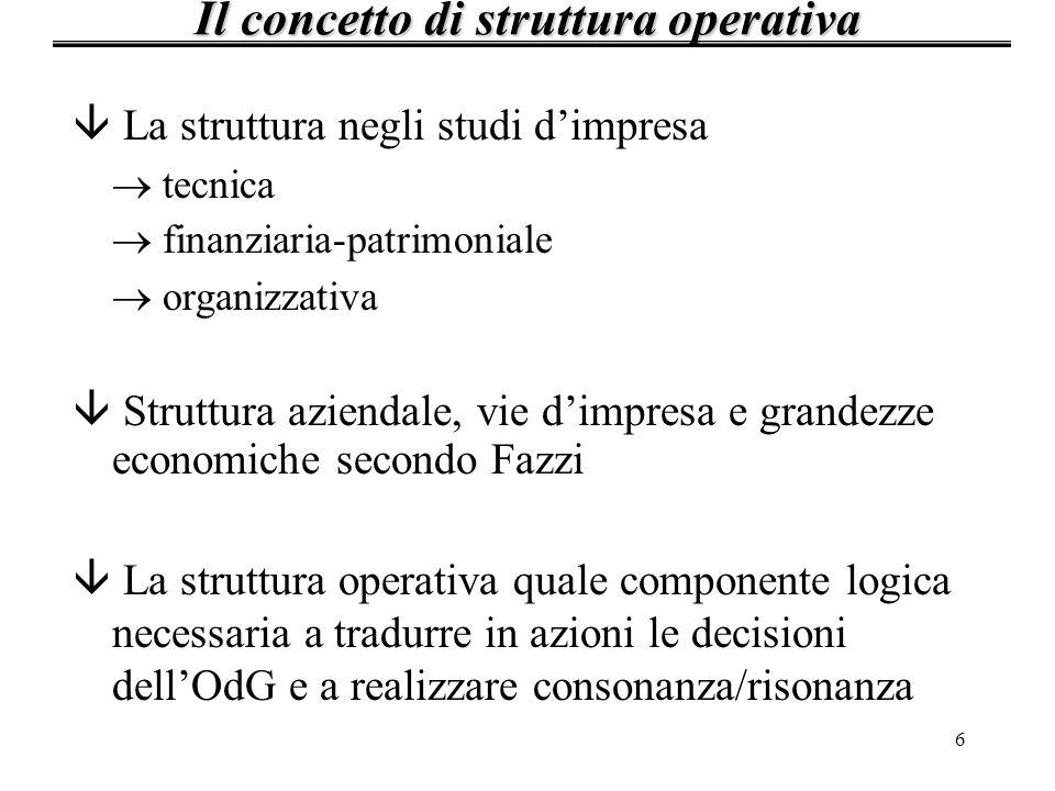 6 â La struttura negli studi dimpresa tecnica finanziaria-patrimoniale organizzativa â Struttura aziendale, vie dimpresa e grandezze economiche second