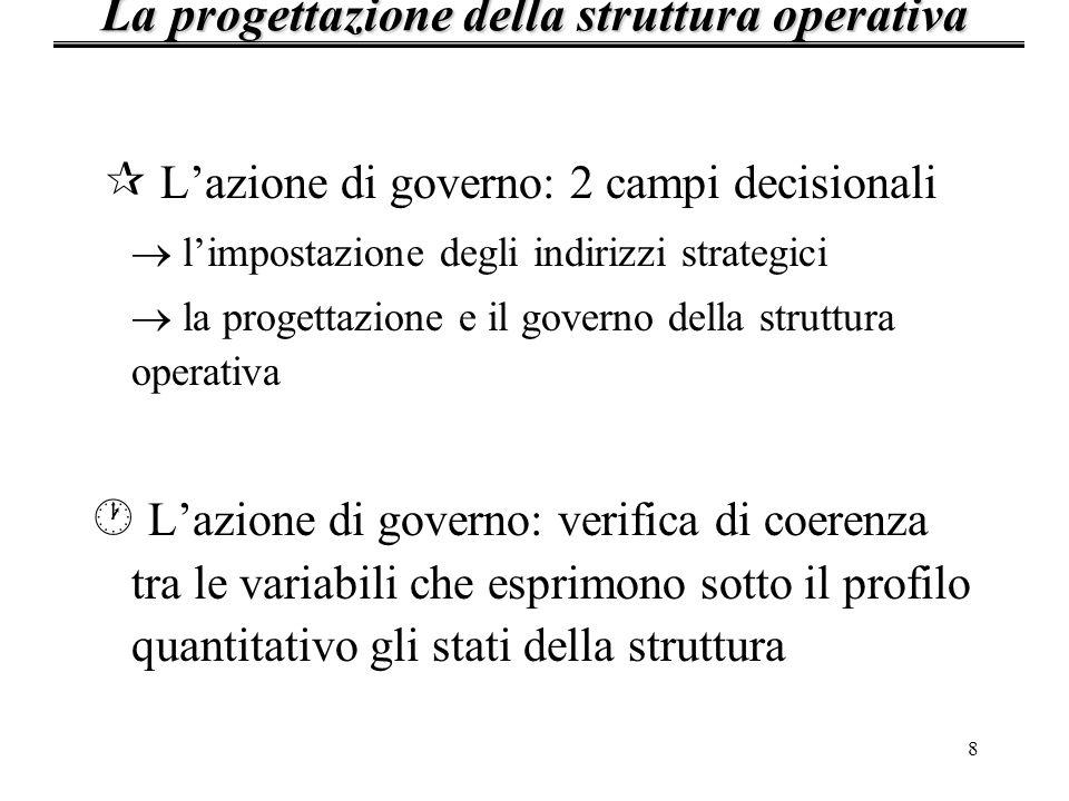 8 Lazione di governo: 2 campi decisionali limpostazione degli indirizzi strategici la progettazione e il governo della struttura operativa Lazione di