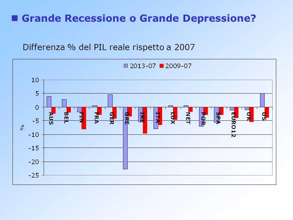 Differenza % del PIL reale rispetto a 2007 Grande Recessione o Grande Depressione?