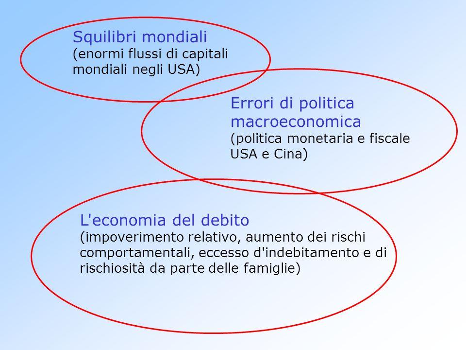 Squilibri mondiali (enormi flussi di capitali mondiali negli USA) Errori di politica macroeconomica (politica monetaria e fiscale USA e Cina) L economia del debito (impoverimento relativo, aumento dei rischi comportamentali, eccesso d indebitamento e di rischiosità da parte delle famiglie)