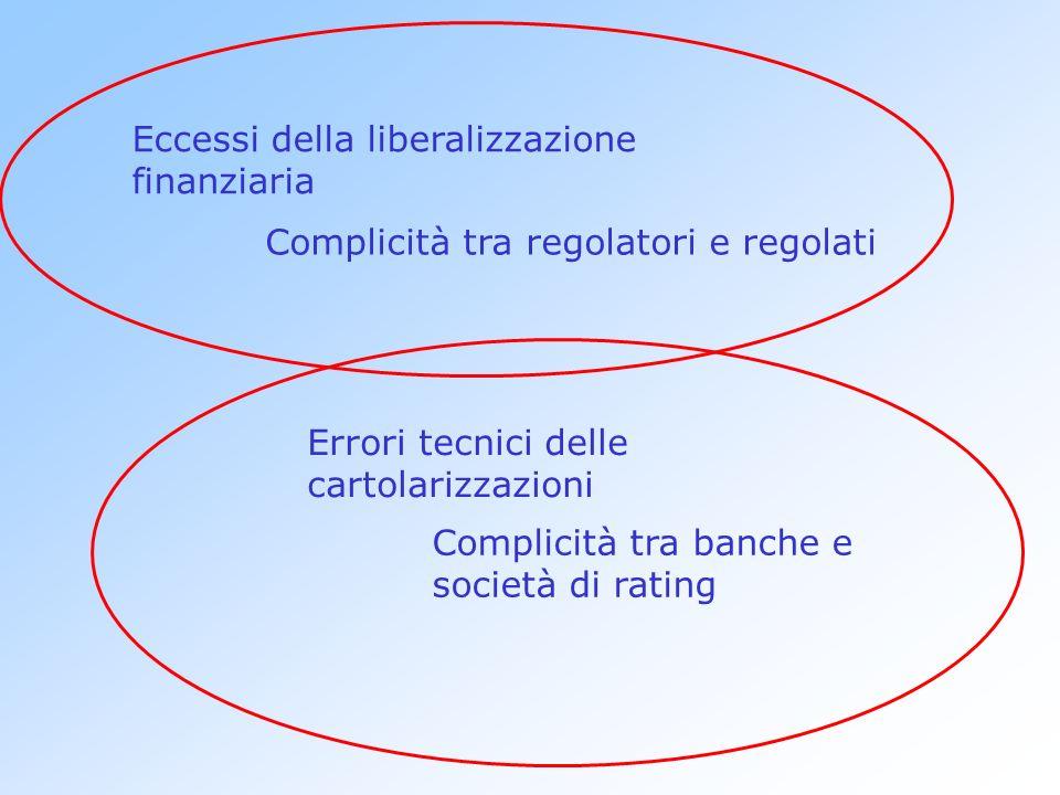 Eccessi della liberalizzazione finanziaria Complicità tra regolatori e regolati Errori tecnici delle cartolarizzazioni Complicità tra banche e società di rating