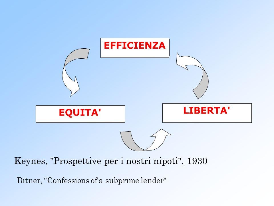 AVIDITA INCOMPETENZA NEGLIGENZA Bitner, Confessions of a subprime lender EFFICIENZA EQUITA LIBERTA Keynes, Prospettive per i nostri nipoti , 1930