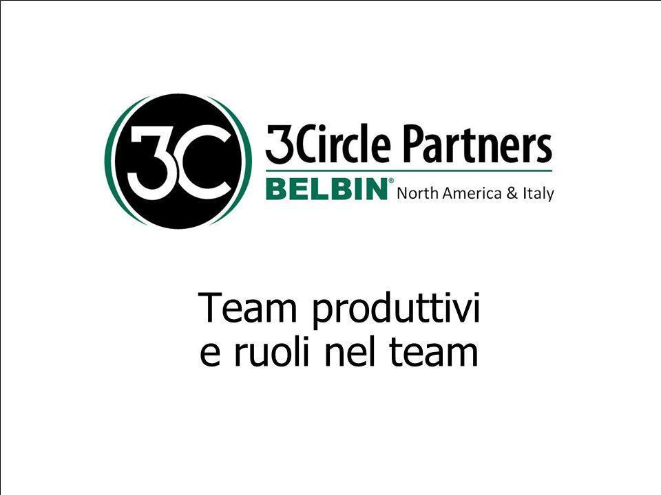 Copyright © 2008, 3Circle Partners, LLC Team produttivi e ruoli nel team La formazione di team efficaci si ha più per fortuna o per caso che a seguito di una corretta analisi e valutazione… non dovrebbe essere così.