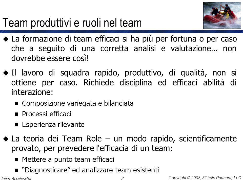Copyright © 2008, 3Circle Partners, LLC Team produttivi e ruoli nel team La formazione di team efficaci si ha più per fortuna o per caso che a seguito