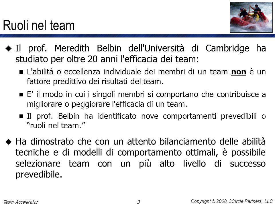 Copyright © 2008, 3Circle Partners, LLC Labilità di Belbin nel prevedere il rendimento di un team Team Accelerator 4