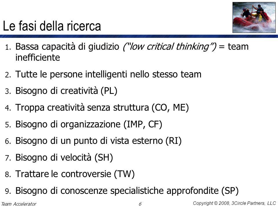 Copyright © 2008, 3Circle Partners, LLC Le fasi della ricerca 1. Bassa capacità di giudizio (low critical thinking) = team inefficiente 2. Tutte le pe