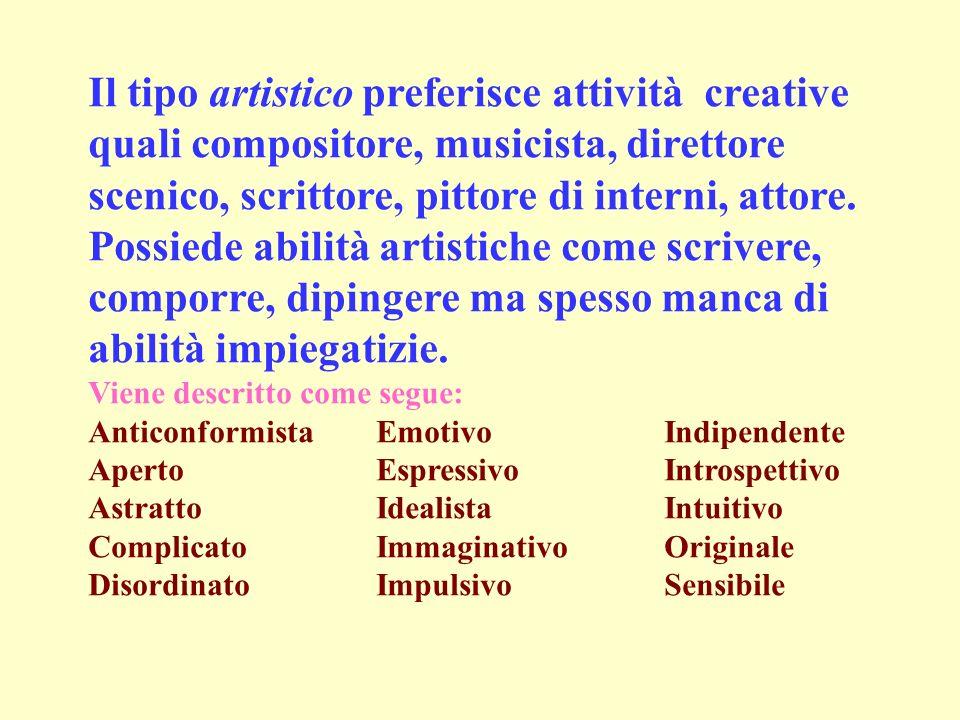 Il tipo artistico preferisce attività creative quali compositore, musicista, direttore scenico, scrittore, pittore di interni, attore.