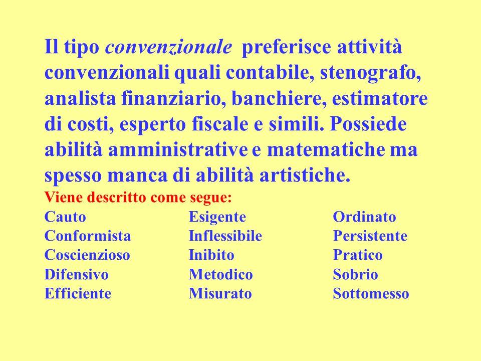 Il tipo convenzionale preferisce attività convenzionali quali contabile, stenografo, analista finanziario, banchiere, estimatore di costi, esperto fiscale e simili.