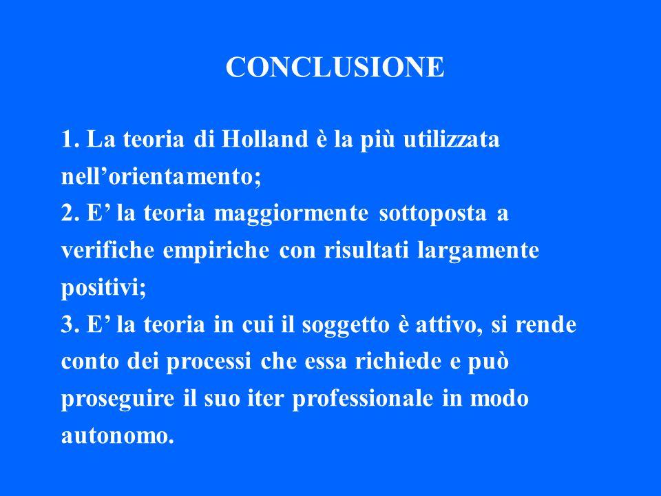 CONCLUSIONE 1.La teoria di Holland è la più utilizzata nellorientamento; 2.