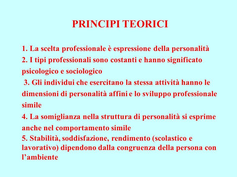 (SCHEMA DIAGNOSTICO DELLA SDS 2 ) 3.
