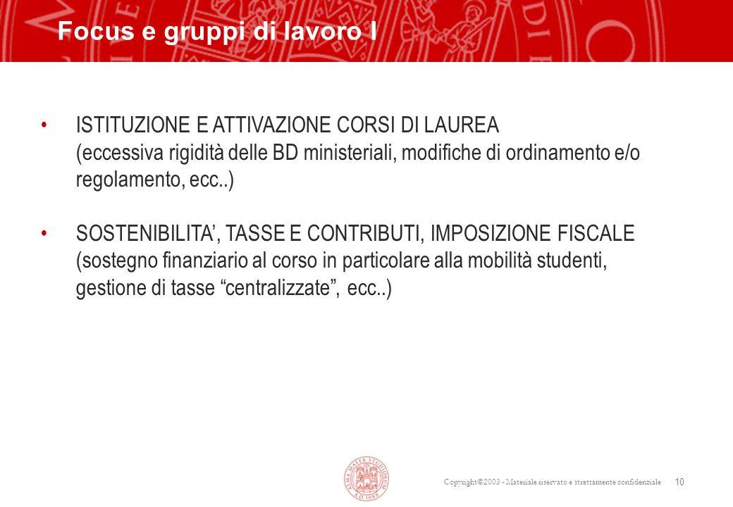 Copyright©2003 - Materiale riservato e strettamente confidenziale 10 Focus e gruppi di lavoro I ISTITUZIONE E ATTIVAZIONE CORSI DI LAUREA (eccessiva r
