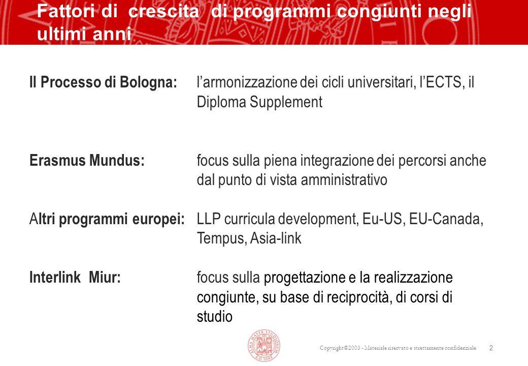 Copyright©2003 - Materiale riservato e strettamente confidenziale 2 Fattori di crescita di programmi congiunti negli ultimi anni Il Processo di Bologn
