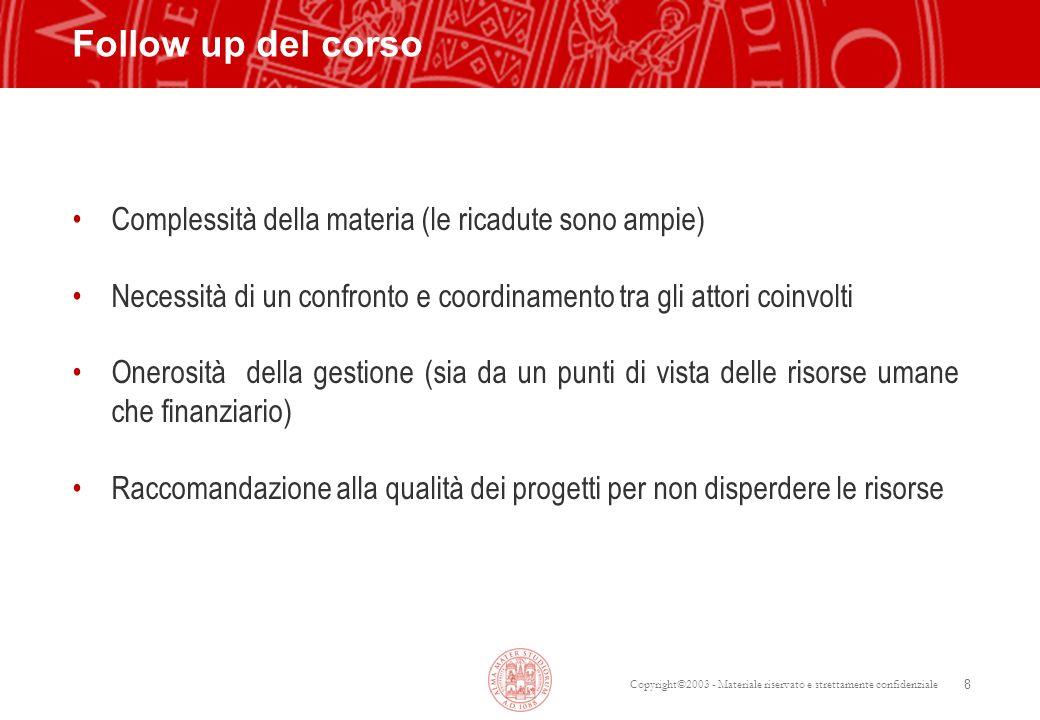 Copyright©2003 - Materiale riservato e strettamente confidenziale 9 I prossimi passi confronto INTERNO Costituzione di 3 gruppi di lavoro Produzione documenti operativi ( es.