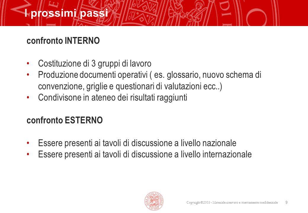 Copyright©2003 - Materiale riservato e strettamente confidenziale 9 I prossimi passi confronto INTERNO Costituzione di 3 gruppi di lavoro Produzione d