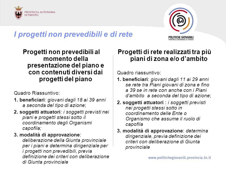 I progetti non prevedibili e di rete Progetti non prevedibili al momento della presentazione del piano e con contenuti diversi dai progetti del piano Quadro Riassuntivo: 1.