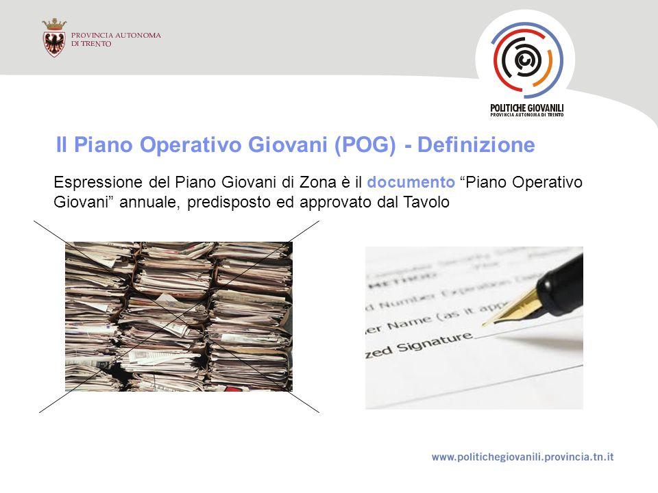 Il Piano Operativo Giovani (POG) - Definizione Espressione del Piano Giovani di Zona è il documento Piano Operativo Giovani annuale, predisposto ed approvato dal Tavolo