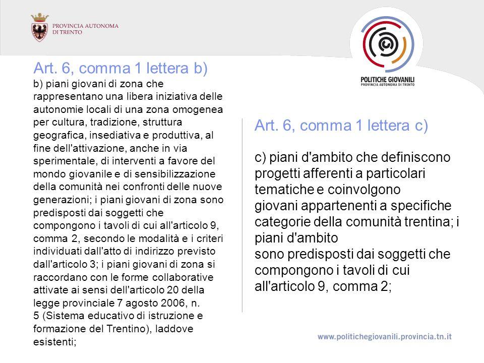 Art. 6, comma 1 lettera b) b) piani giovani di zona che rappresentano una libera iniziativa delle autonomie locali di una zona omogenea per cultura, t